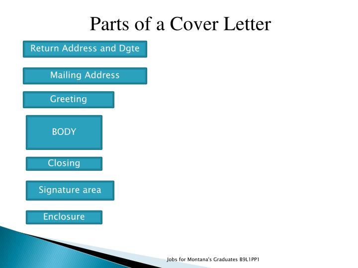cover letter powerpoint