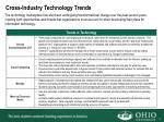 cross industry technology trends