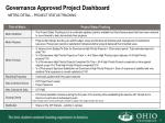 governance approved project dashboard1