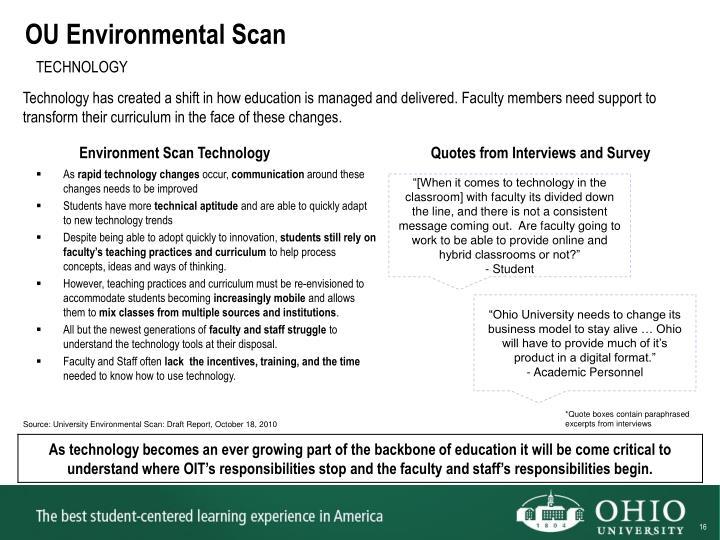 OU Environmental Scan