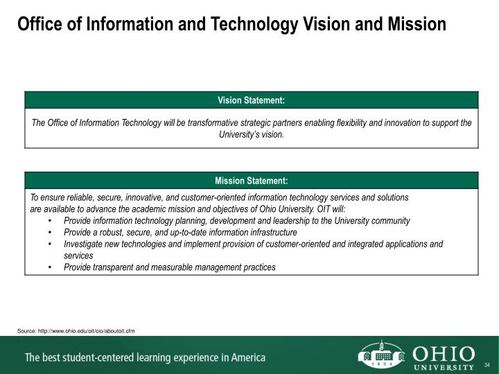 Office of Information and Technology Vision and Mission