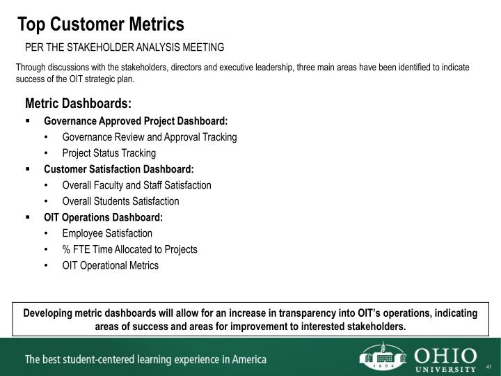 Top Customer Metrics