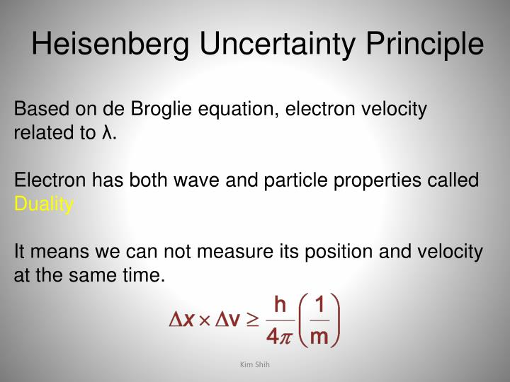 Heisenberg Uncertainty Principle