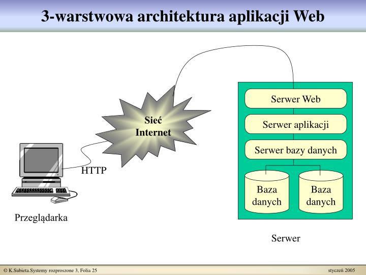 3-warstwowa architektura aplikacji Web