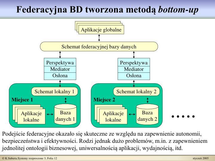 Federacyjna BD tworzona metodą