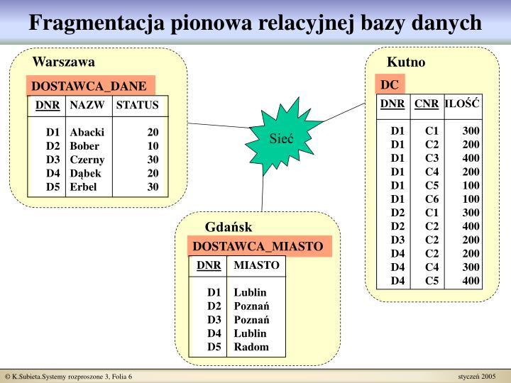 Fragmentacja pionowa relacyjnej bazy danych