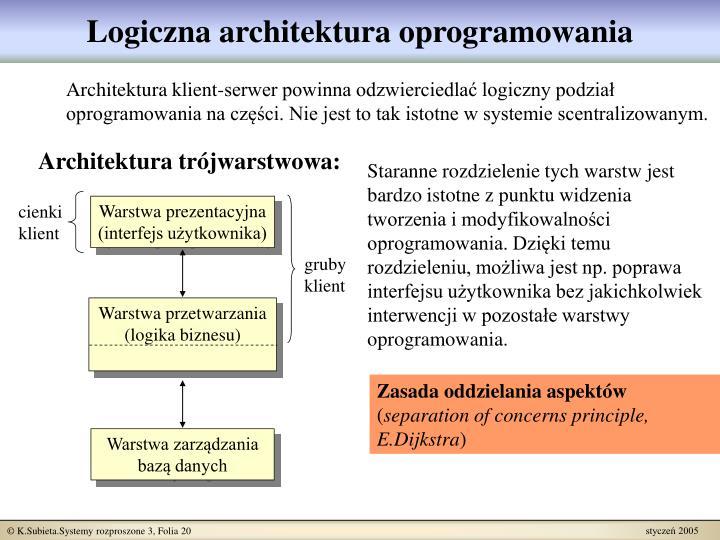 Logiczna architektura oprogramowania