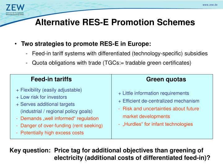 Alternative res e promotion schemes