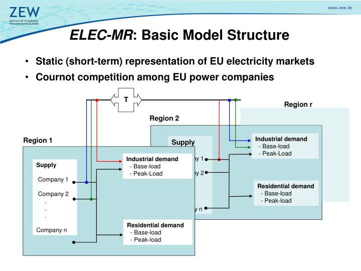 ELEC-MR