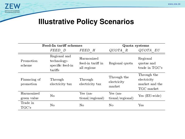 Illustrative Policy Scenarios