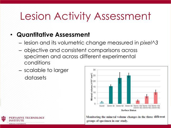Lesion Activity Assessment