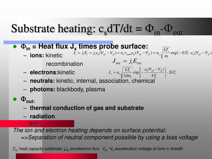 Substrate heating: c
