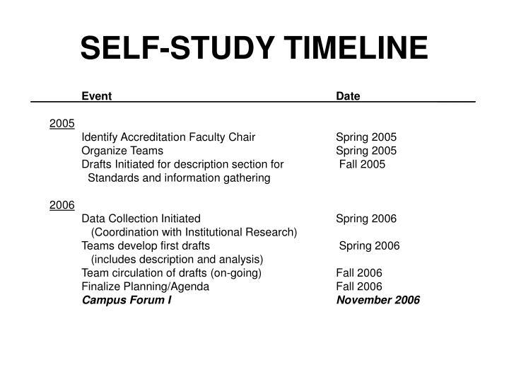 SELF-STUDY TIMELINE