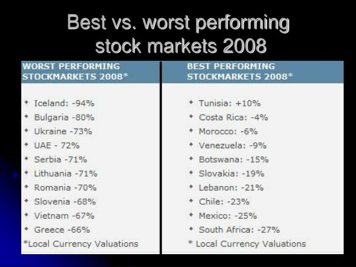 Best vs. worst performing