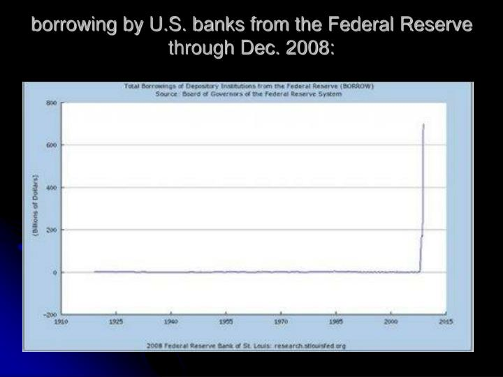 borrowing by U.S. banks from the Federal Reserve through Dec. 2008: