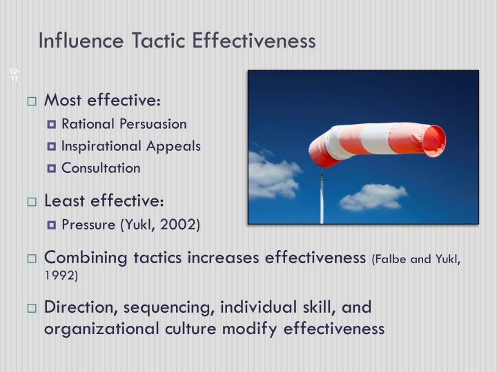 Influence Tactic Effectiveness