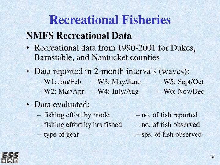 Recreational Fisheries