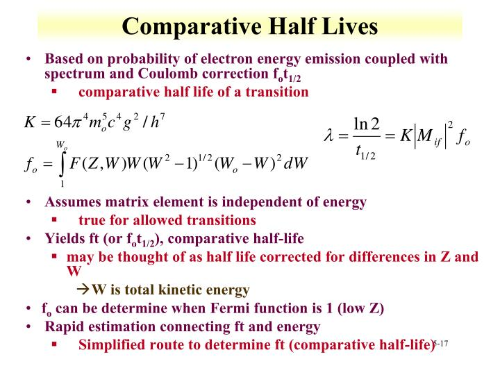 Comparative Half Lives