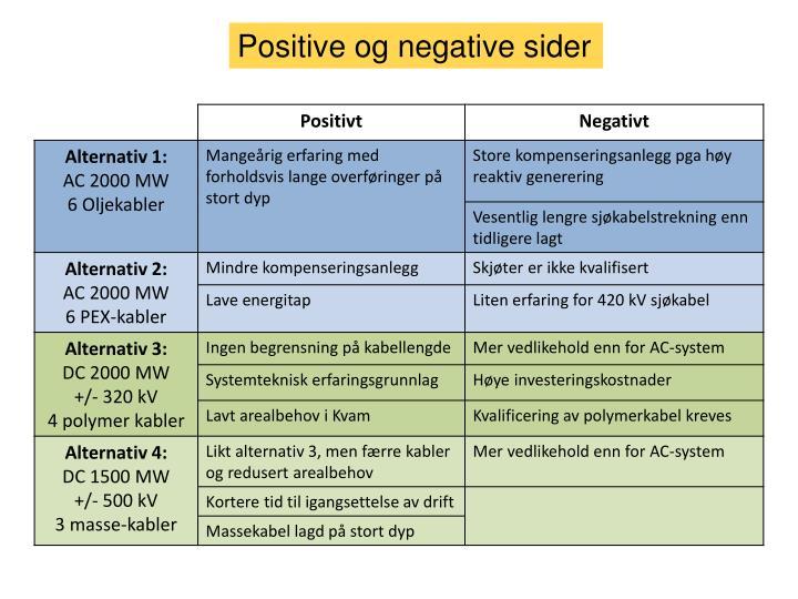 Positive og negative sider