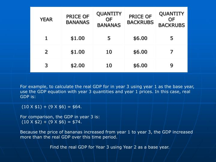 For example, to calculate the real GDP for in year 3 using year 1 as the base year, use the GDP equation with year 3 quantities and year 1 prices. In this case, real GDP is: