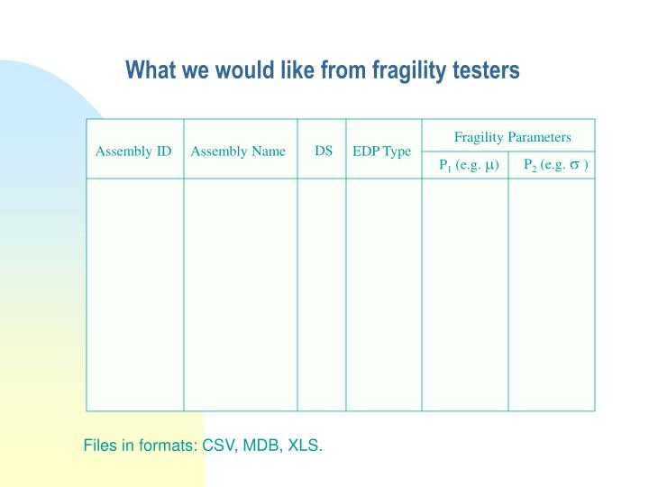 What we would like from fragility testers