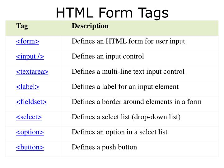 HTML Form Tags