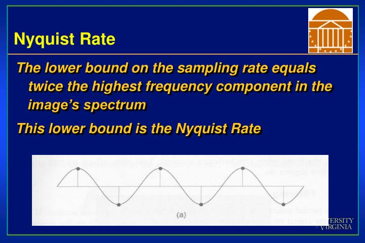 Nyquist Rate