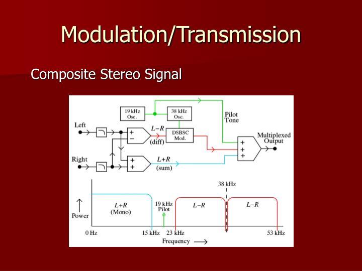 Modulation/Transmission