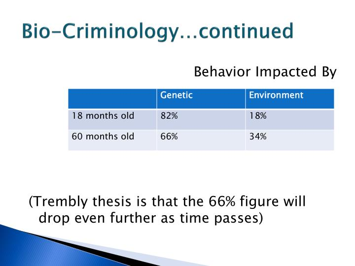 Bio-Criminology…continued