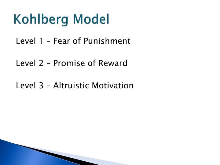 Kohlberg Model