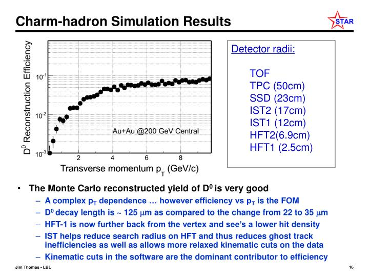 Charm-hadron Simulation Results