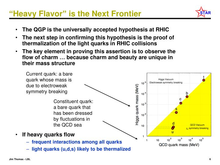 """""""Heavy Flavor"""" is the Next Frontier"""