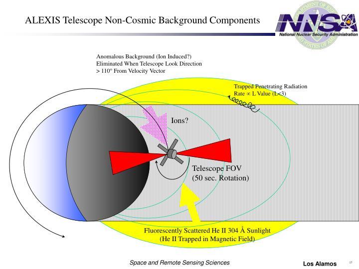 ALEXIS Telescope Non-Cosmic Background Components