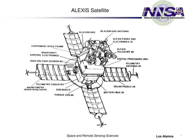 ALEXIS Satellite