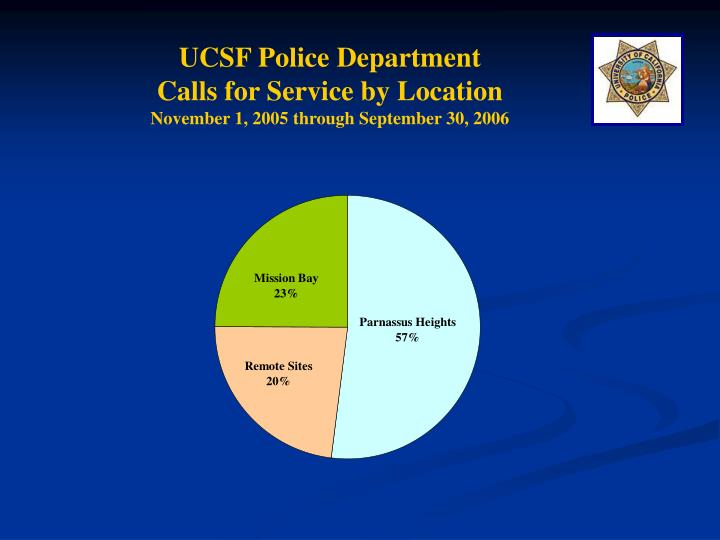 UCSF Police Department