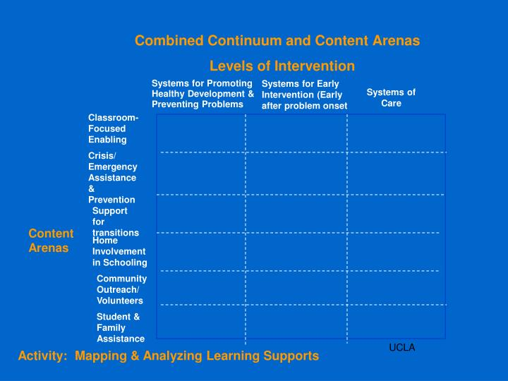 Combined Continuum and Content Arenas