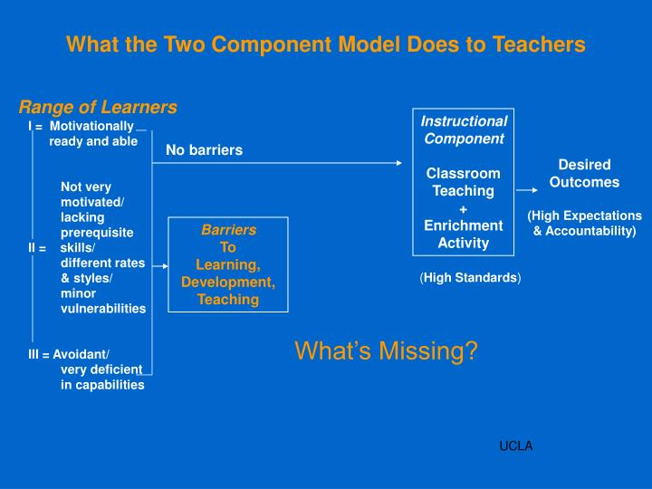 What the Two Component Model Does to Teachers