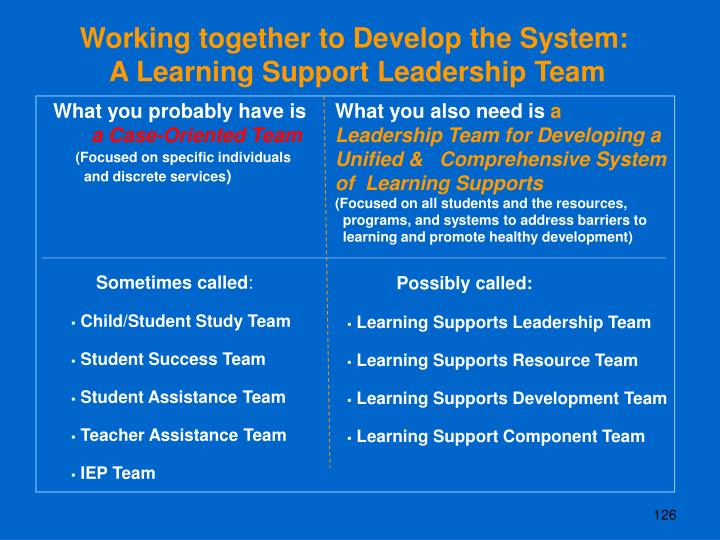 Working together to Develop the System: