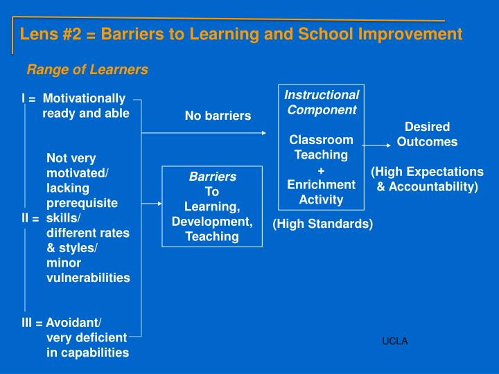 Lens #2 = Barriers to Learning and School Improvement