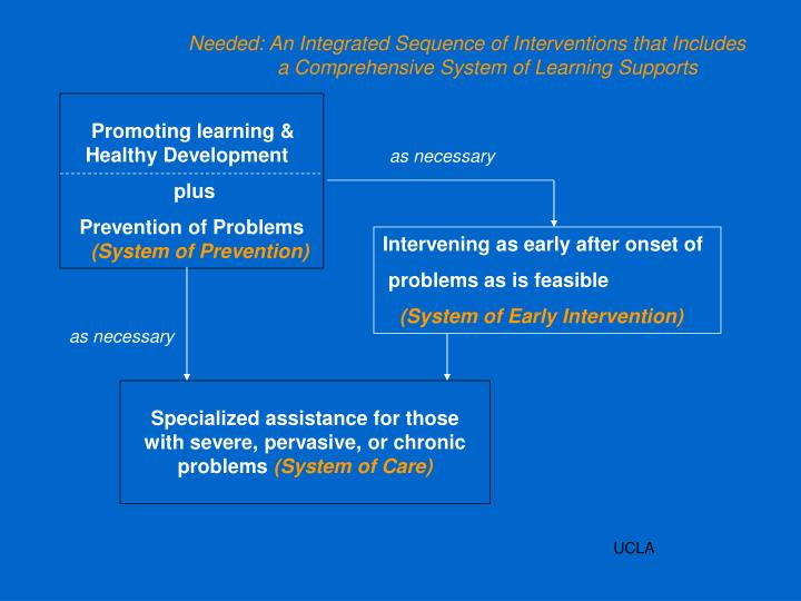 Needed: An Integrated Sequence of Interventions that Includes