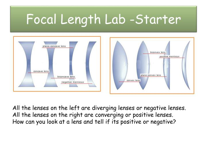 Focal length lab starter