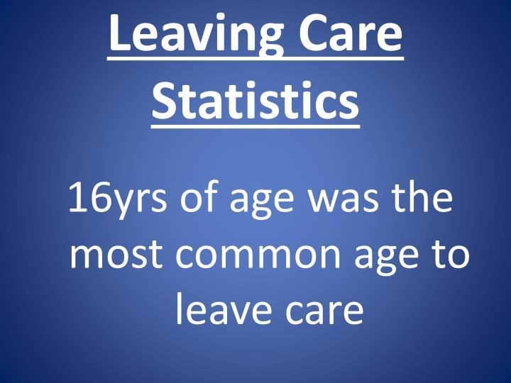 Leaving Care Statistics