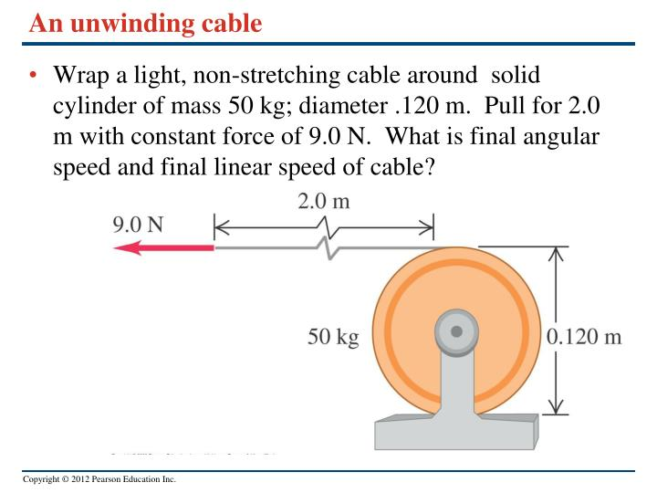 An unwinding cable