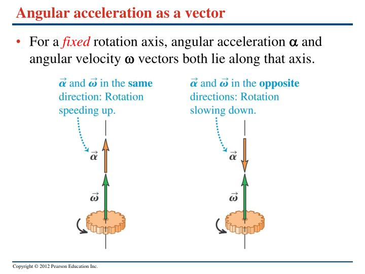 Angular acceleration as a vector