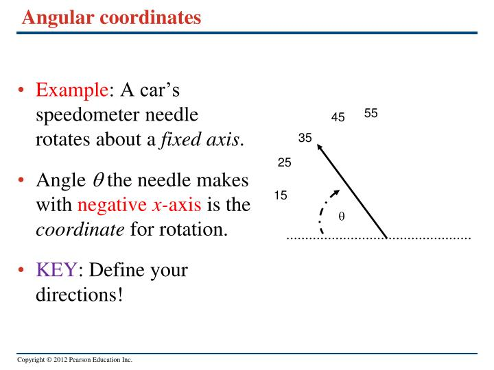 Angular coordinates