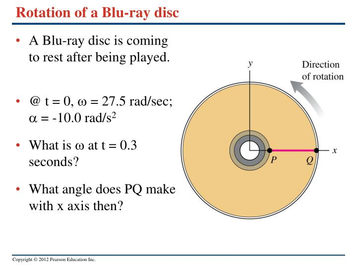 Rotation of a Blu-ray disc