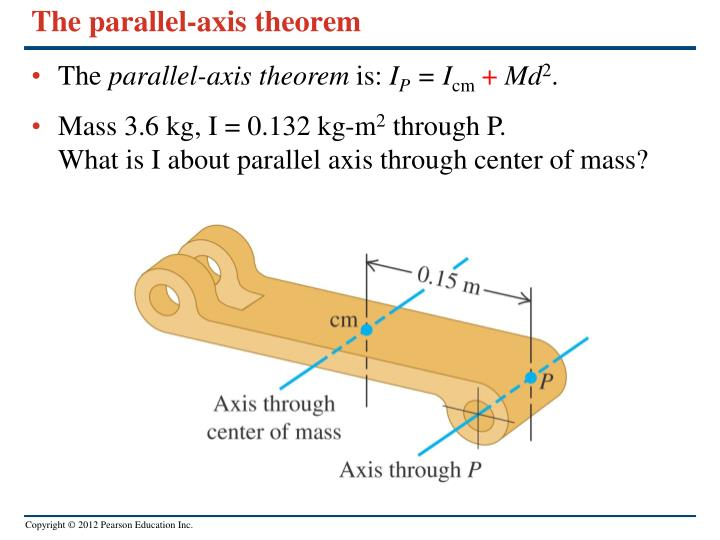 The parallel-axis theorem