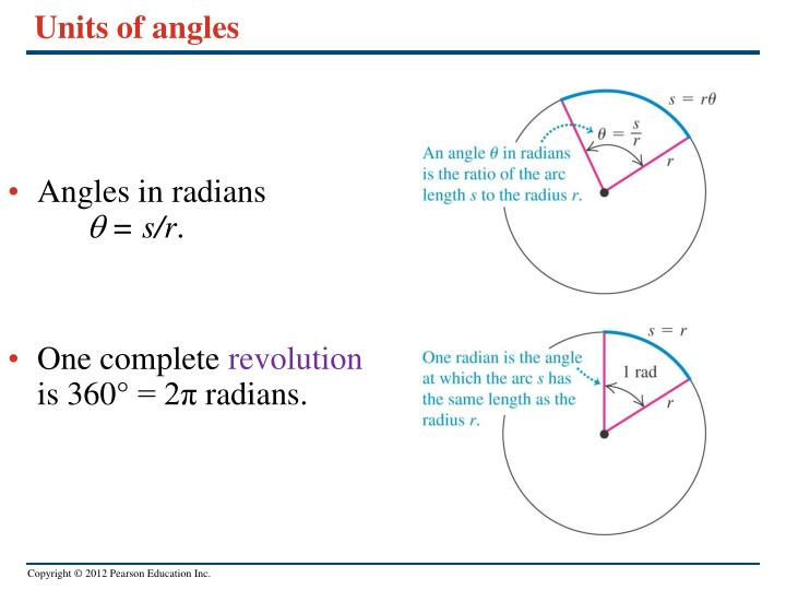 Units of angles
