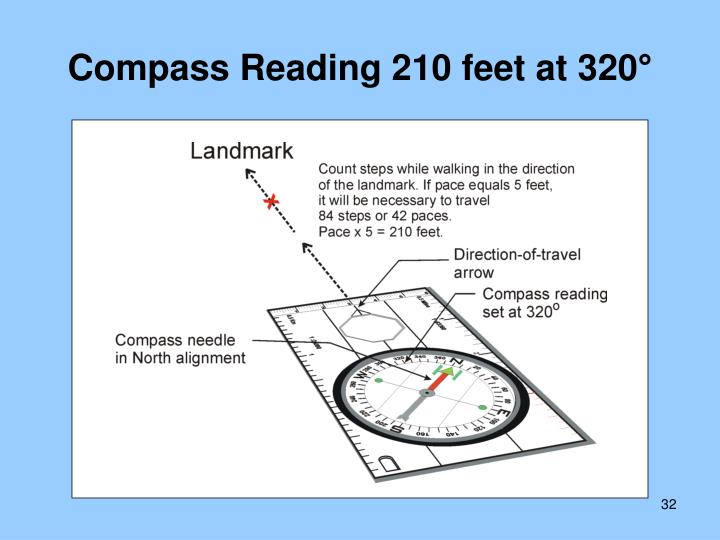 Compass Reading 210
