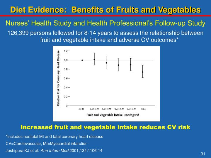 Diet Evidence:  Benefits of Fruits and Vegetables